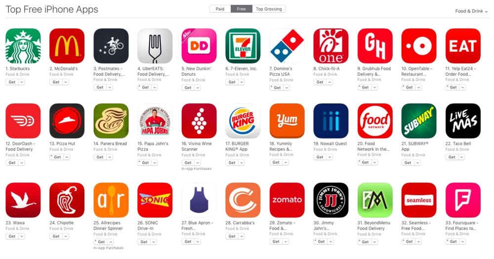 London Fast Food App