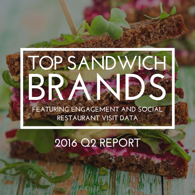 2016-Top-Sandwich-Brands.jpg