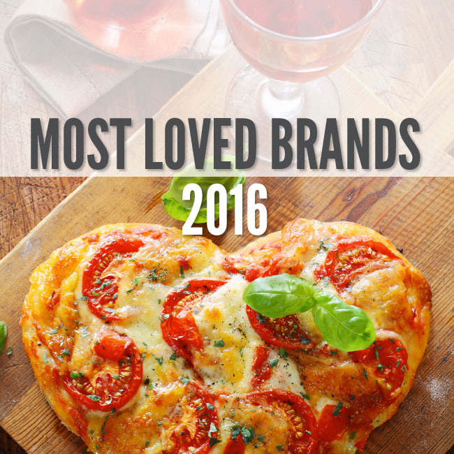 2016-Most_Loved_Brands.jpg