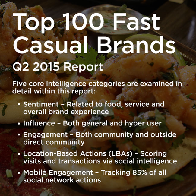 2015-Top-100-Fast-Casual-Brands-Q2.jpg