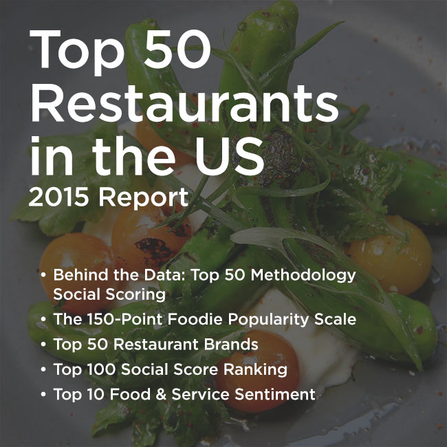 2015-Top_50_Restaurants-cover.jpg