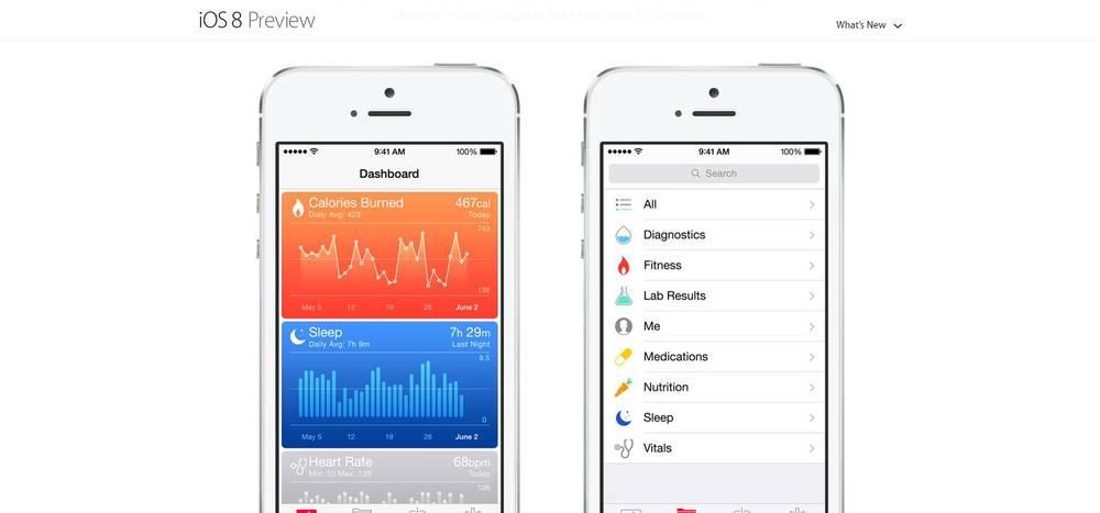 Google's announcement of Google Fit is a direct response to Apple's news about its HealthKit app.