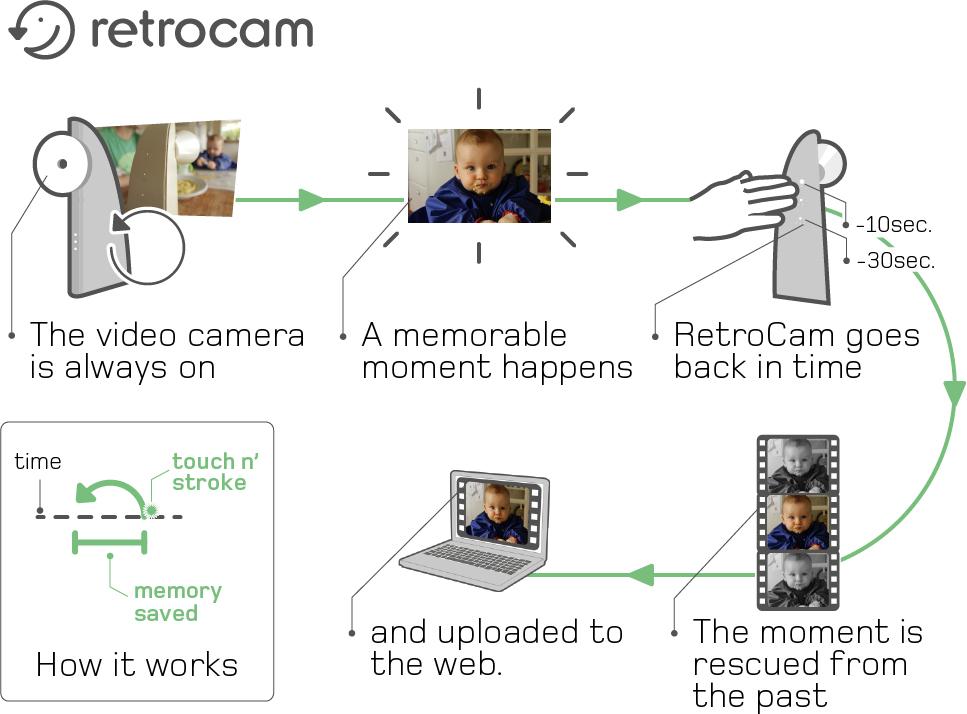 TUI_RetroCam3.jpg