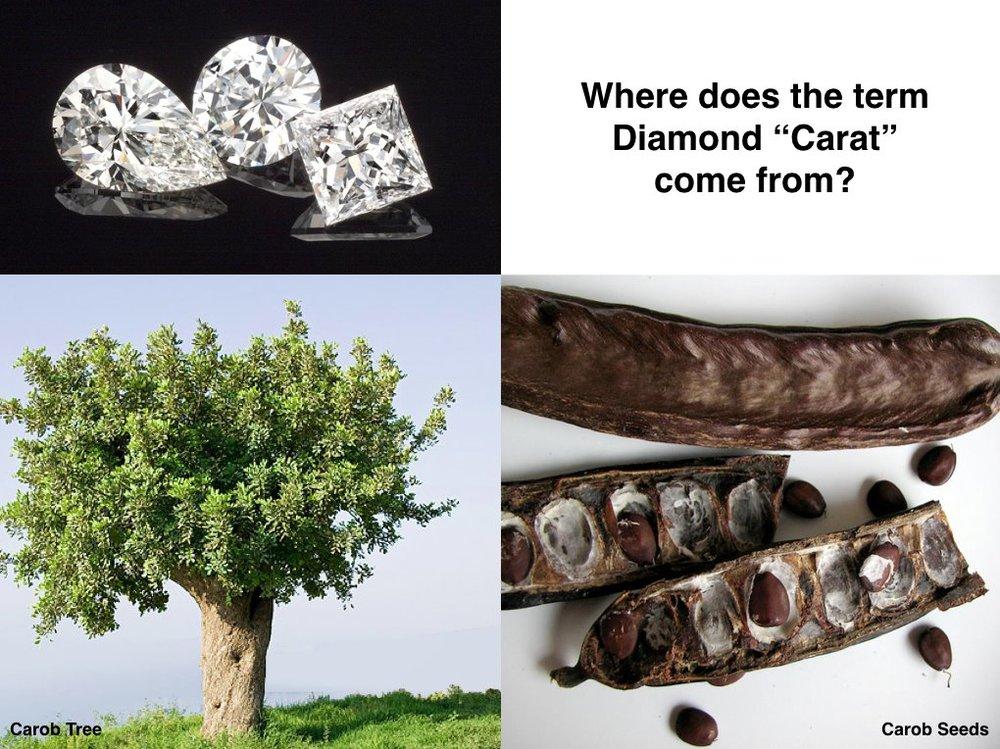 Term Diamond Carat.jpg