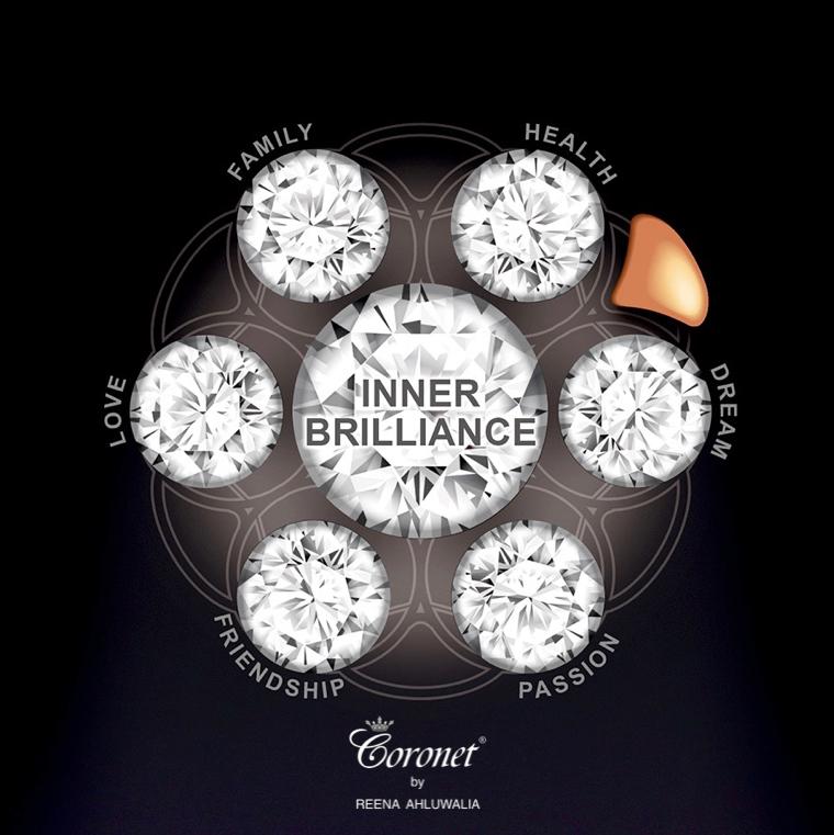 6_Inner Brilliance_Design Concept_Story_Coronet By Reena Ahluwalia.jpg