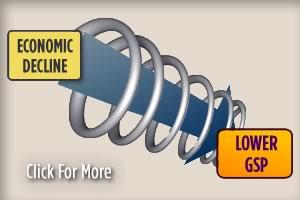 Economic Challenge Spiral
