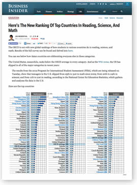 Ranking of Top Countries in Reading, Science, and Math. Go to the Web page