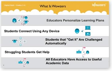 What is Wowzers? Download PDF file