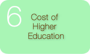 Cost of Higher Education Return to Complete List of Platform Issues