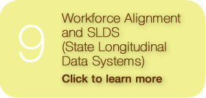 Workforce Alignment and SLDS (State Longitudinal Data Systems