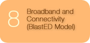 Broadband and Connectivity Return to Complete List of Issues