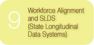 Workforce Alignment and SLDS Return to Complete List of Platform Issues