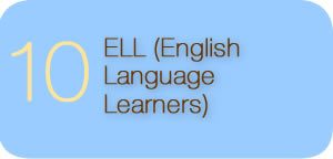 English Language Learners Return to Complete List of Platform Issues