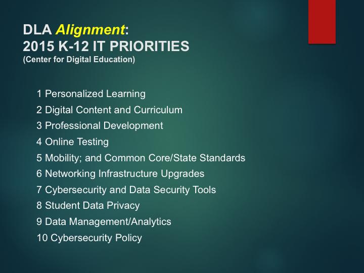 Copy of Copy of 2015 K-12 IT Priorities