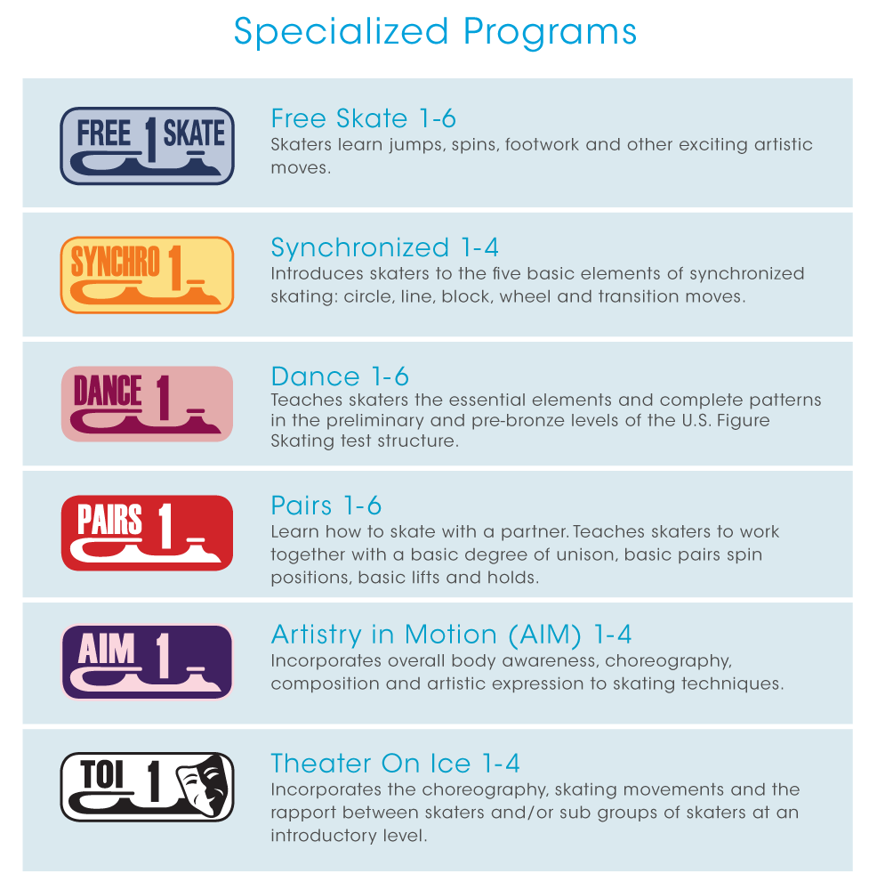 Specialized Programs in Figure Skating