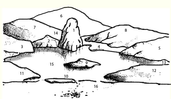 Schema compositivo del Giardino Giapponese