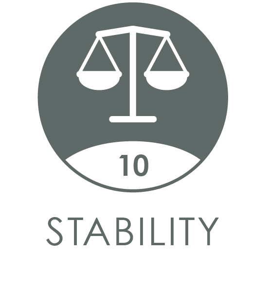 Stability-10.png