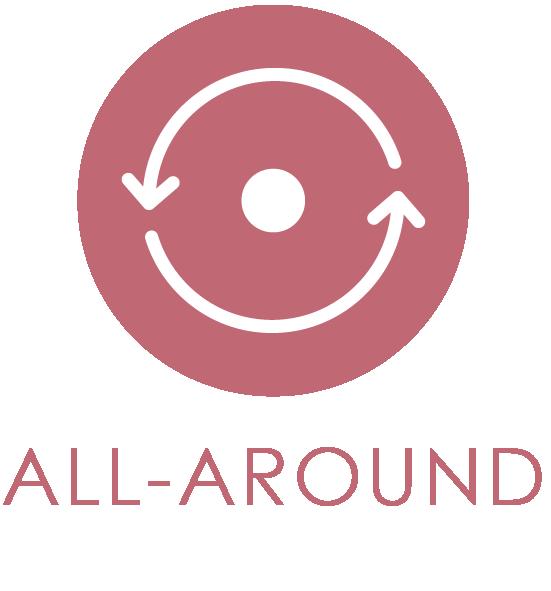 AllAround.png