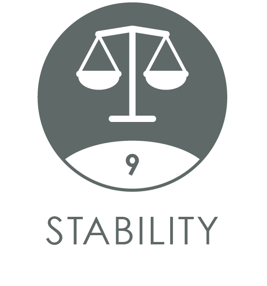 Stability-9.png