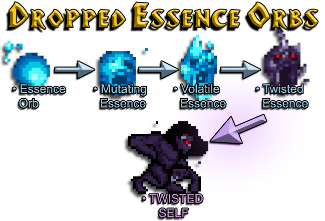 Essence-Orb-States.png