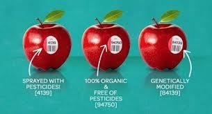 GMO|Organic|PLU|rganic|NCRawjuice|NCjuicebar|juicecleanse