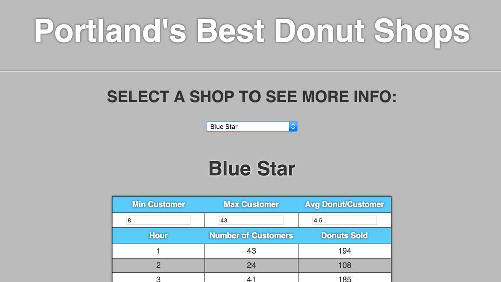 donutshop.png
