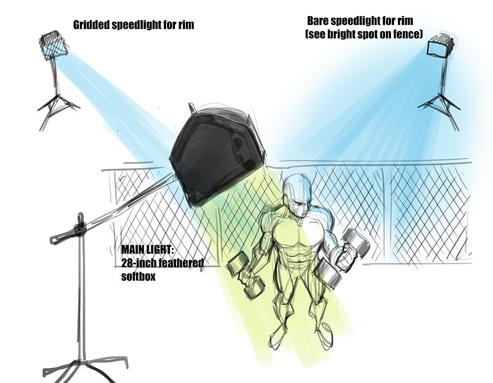 The lighting diagram for the above shot.  sc 1 st  Tom Nguyen Studio & Fitness Photoshoot: Brandan and Amber u2014 Tom Nguyen Studio