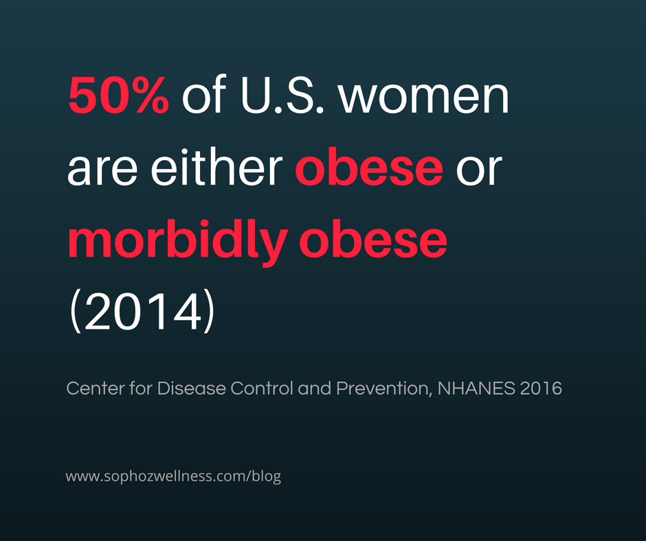 Statistic Obesity 09-09-2016.png