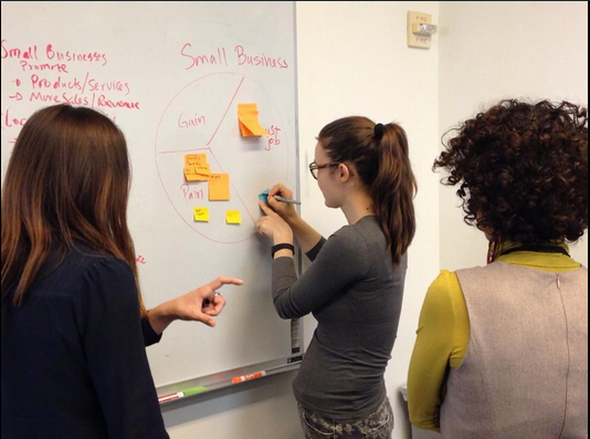 Value Proposition Design For Social Entrepreneurship (with Acumen)