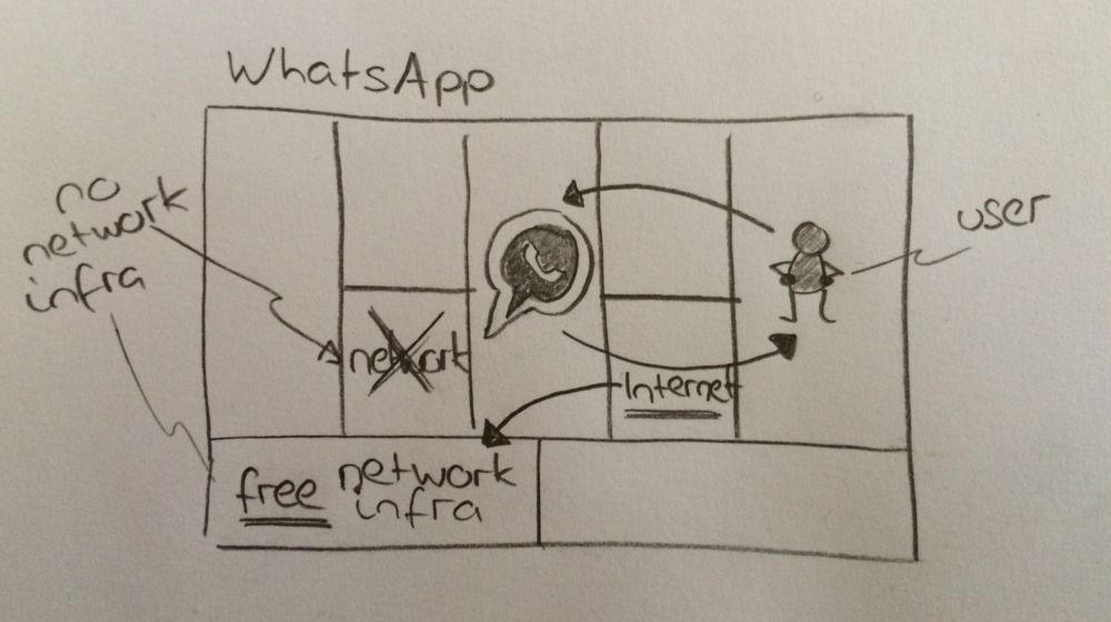 whatsapp-business-model.png