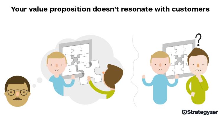 Pivot_New_Business_Model_Value_Proposition