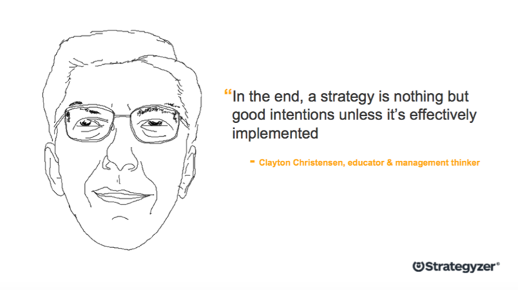Food For Thought: Quotes & Links On Strategy, Innovation ...