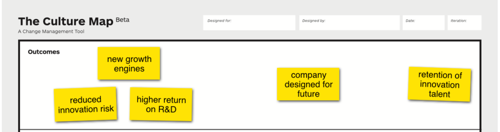 Culture_Map_Outcomes_Example_Strategyzer