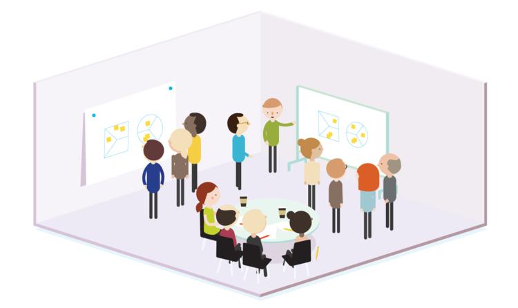 Workshop_environment_strategyzer