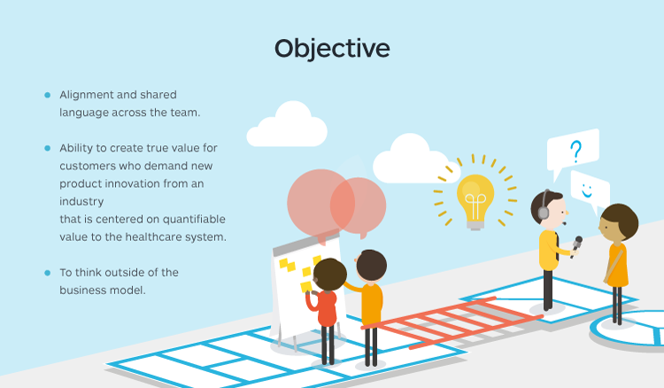 Strategyzer_Medtronic_Objectives