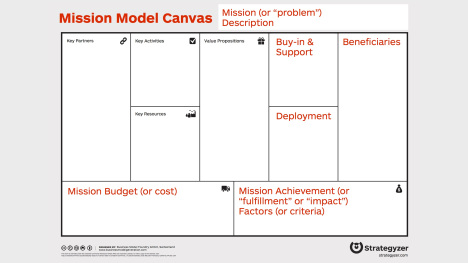 The mission model canvas an adapted business model canvas for the mission model canvas an adapted business model canvas for mission driven organizations strategyzer accmission Gallery