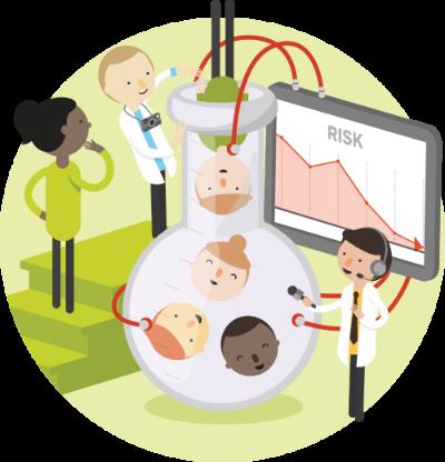 Testing_Strategyzer