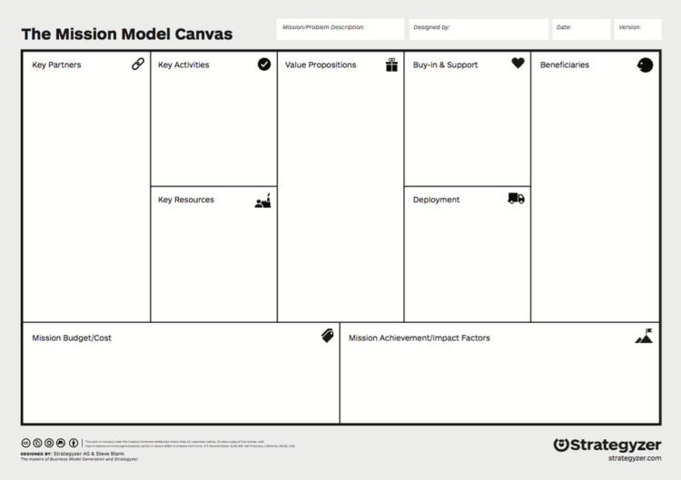 The mission model canvas an adapted business model canvas for missionmodelcanvasstrategyzer wajeb Images