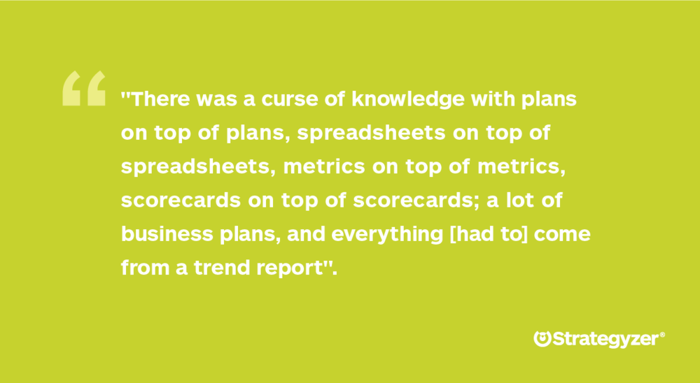 Strategyzer Toyota Financial Services How An Off Site Created