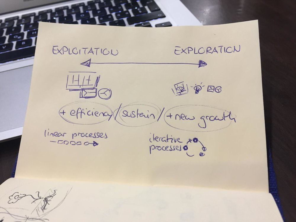 Strategyzer_Innovation_Spectrum_1