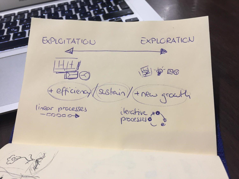 Strategyzer_Innovation_Spectrum_1