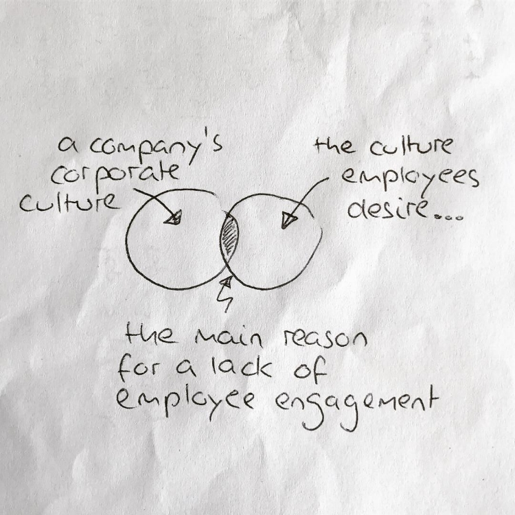 Corporate_Culture_Alex_Osterwalder