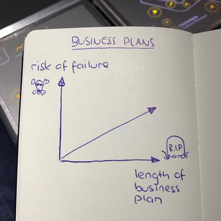 Why Lengthy Business Plans Increase The Risk Of Failure  Strategyzer
