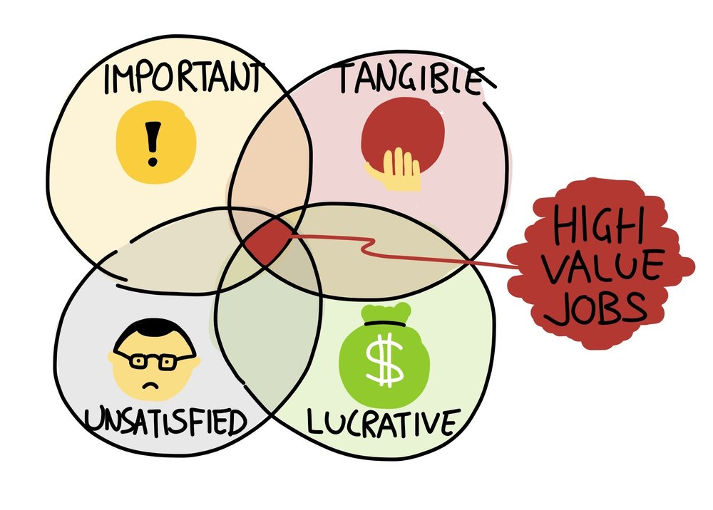 March_27_Alex_osterwalder_Strategyzer