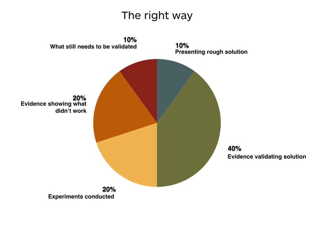 charts_rightway.001.jpeg