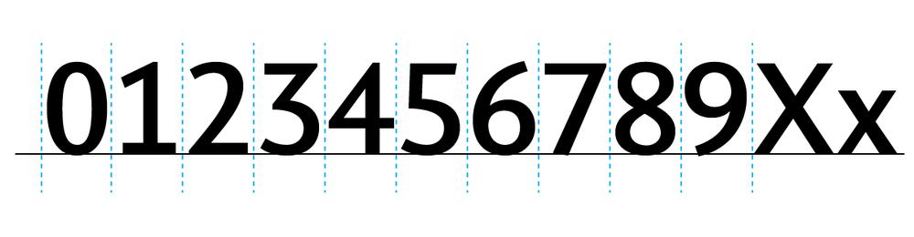 Tabular lining figures all have the same width. Typeface: Joanna Sans Medium.
