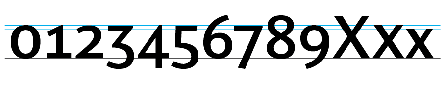 Proportional old style figures, in this case are about small cap height. Typeface: Joanna Sans Medium