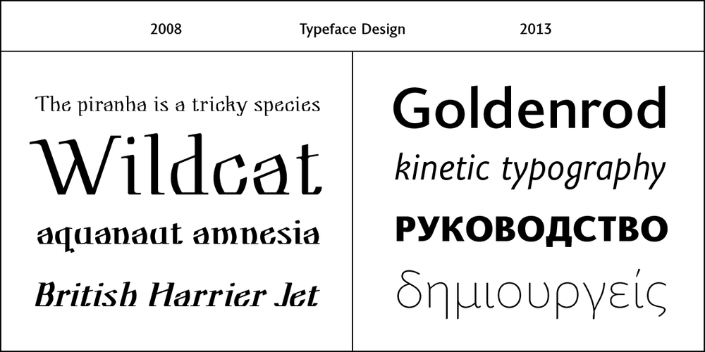 My college senior project, Vikram, compared to my latest completion, Joanna Sans.
