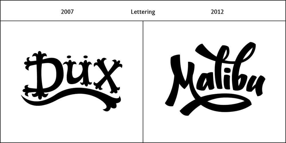 It appears I'm still interested in some of the same styles of lettering.