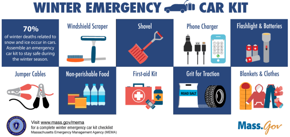 Winter Emergency Car Kit